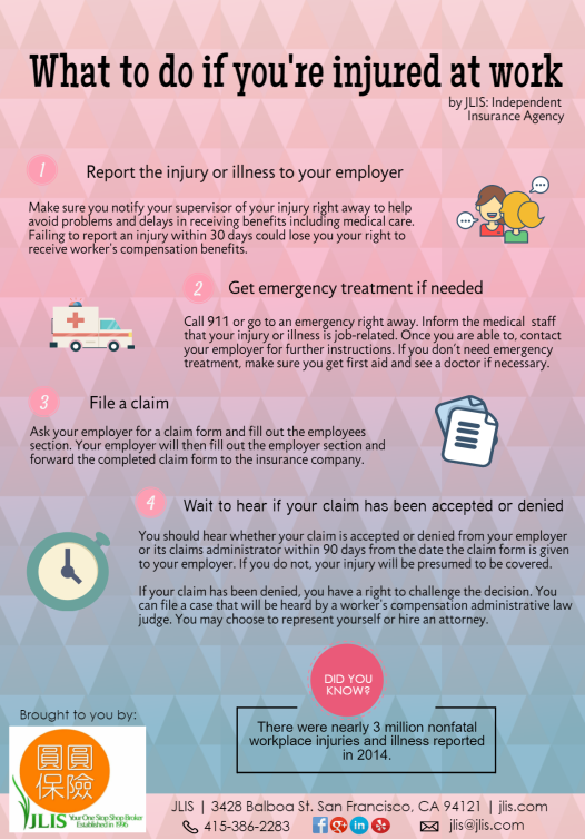 What to do if you're injured at work